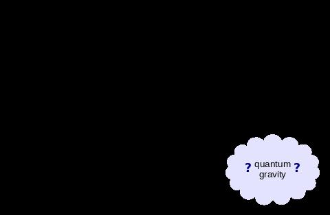 Quantum_gravity.